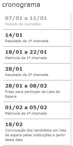 cronograma-sisu-2013